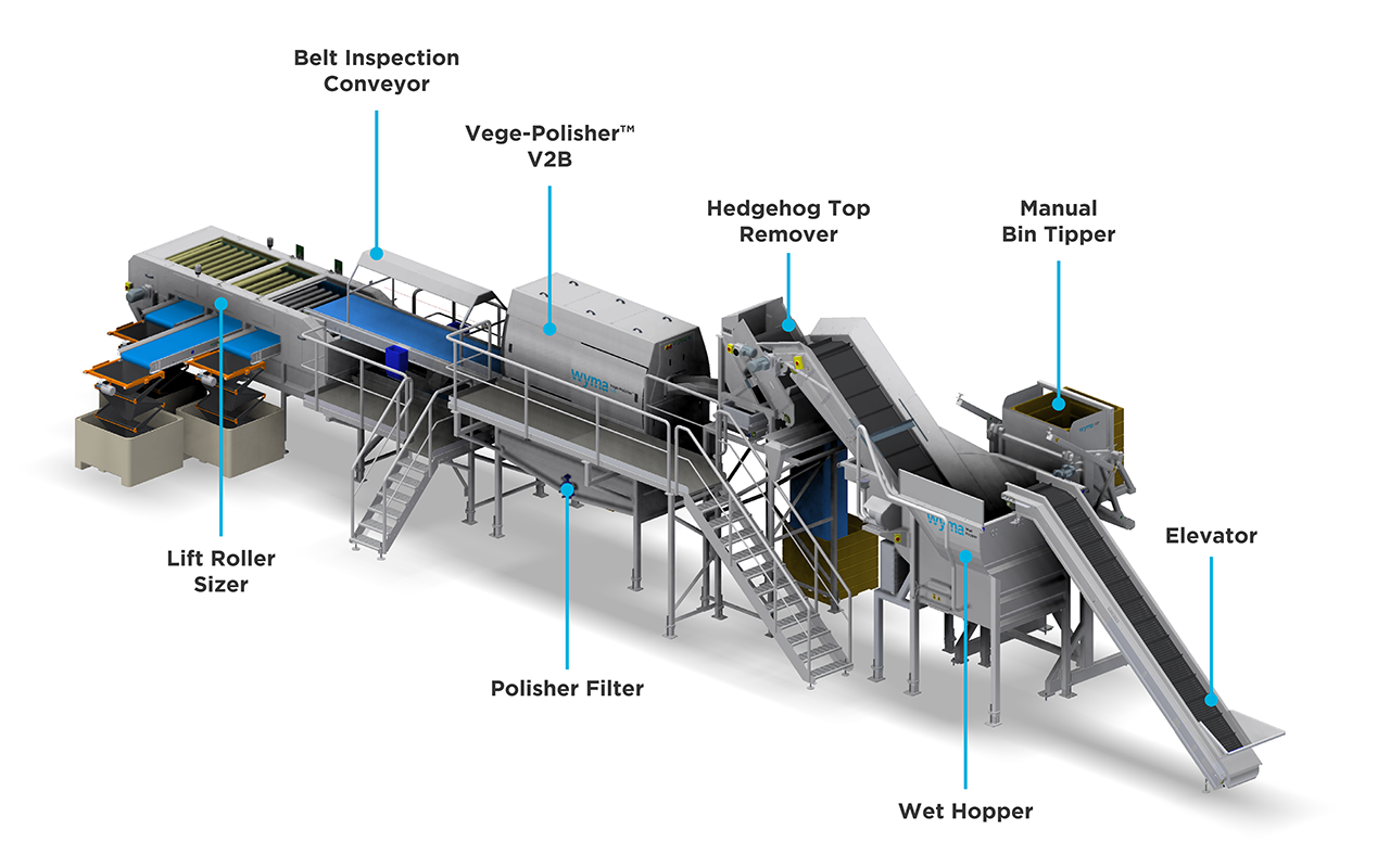 10 things to consider when evaluating a post-harvest processing line